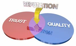 Trust Quality Reputation Venn Diagram Best Company 3d Illustrati 图库摄影