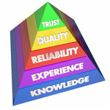 Trust Reputation Quality Experience Pyramid Stock Images