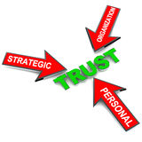 Trust types. In a 3d diagram, strategic, personal and organization, white background vector illustration