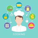 Tryck för matlagningbegreppsaffisch Royaltyfria Bilder