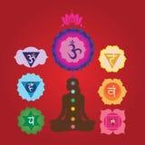 Tryck för sju chakras Royaltyfri Bild
