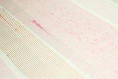 Trzęsienie ziemi fala na wykresu papierze Zdjęcia Stock