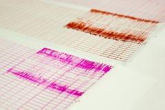 Trzęsienie ziemi fala na wykresu papierze Zdjęcie Royalty Free