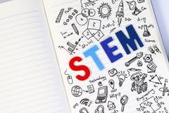 TRZON edukacja Nauki technologii inżynierii Mathematics Obraz Stock