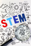 TRZON edukacja Nauki technologii inżynierii Mathematics Zdjęcia Royalty Free