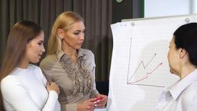 Trzy biznesowej kobiety dyskutuje biznesowe grafika przy biurem zbiory wideo