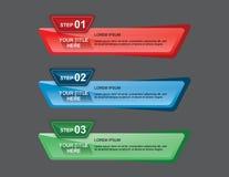 Trzy kroka sztandaru dla strony internetowej Obraz Royalty Free