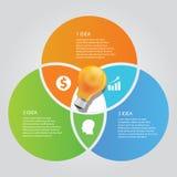 Trzy 3 okregów mapy nasunięcia żarówki ewidencyjnego graficznego pomysłu biznesowy połysk Obrazy Stock