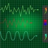 Trzy sinusa fali przedstawienie na zielonym monitorze ilustracji