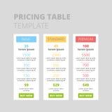 Trzy taryfy interfejs dla miejsca Fotografia Royalty Free