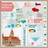 Tschechisches infographics, statistische Daten, Anblick lizenzfreie abbildung