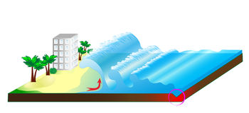 Tsunami. Wave from. Isometric representation of natural disaster. Vector Stock Photography