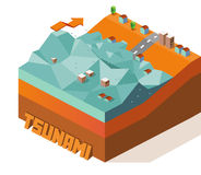 Tsunami Royalty Free Stock Image