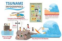 Tsunami med överlevnad- och jordskalvinfographicsbeståndsdelar Arkivfoton