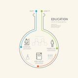 Tubo de ensayo linear plano de la química de la ciencia de la educación de Infographic Imagen de archivo