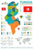 Tunísia - mapa e bandeira infographic - ilustração detalhada do vetor Imagens de Stock