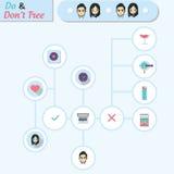 Tun Sie und tun Sie nicht der Baum, der mit täglichem Ikonen- und Jungenmädchencharakter infographic ist lizenzfreie abbildung