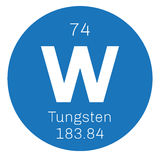 Tungsten chemical element. Tungsten, chemical element. Also known as wolfram. Colored icon with atomic number and atomic weight. Chemical element of periodic Stock Photos