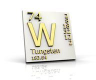 Tungsten form Periodic Table of Elements. 3d made Stock Image