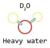 Tungt vatten för molekyl D2O Fotografering för Bildbyråer