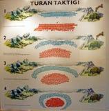 Turan tactics of Hun armies Stock Photography
