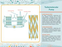 Turbomolecular泵浦 库存图片