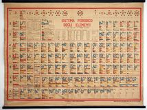 Vintage Italian periodic table of elements royalty free stock photography