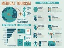 Turismo médico stock de ilustración