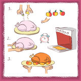Turkey. Recipe for juicy delicious turkey Vector Illustration