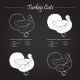 Turkey male cuts scheme royalty free stock photo