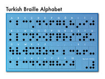 Turkish Braille alphabet Stock Photos