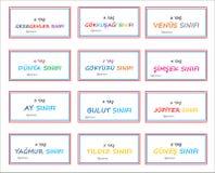Turkiska signagemodeller, ¼ r, muhasebe, satışofisi, mutfak, fjärdwc, bayan wc - översättning för dà för genelmü: general mana vektor illustrationer