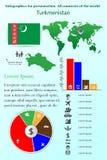 Turkmenistan Infographics für Darstellung Alle Länder der Welt lizenzfreie abbildung