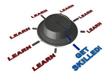 Learn and get skilled. Turn knob switch with learn all over and get skilled at the ultimate end in the cyclic process, concept of learning and skill enhancement Royalty Free Stock Photography