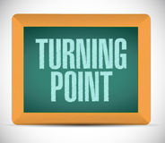 Turning point board sign illustration Royalty Free Stock Photography