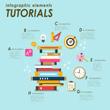 Tutorials flat design. Tutorials concept flat design with books and stationery Stock Image
