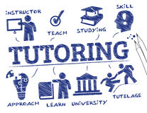 Tutoring concept Stock Image