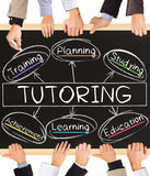 TUTORING concept words Royalty Free Stock Images