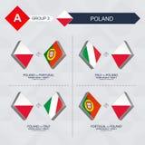 Tutti i giochi della Polonia nella lega di nazioni di calcio illustrazione di stock