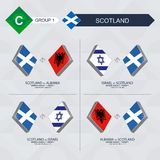 Tutti i giochi della Scozia nella lega di nazioni di calcio illustrazione vettoriale