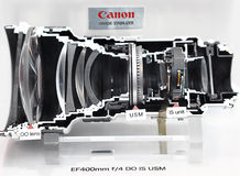 Tvärsnitt för Canon zoomlins Royaltyfri Fotografi