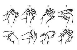 Tvättande steg-för-steg metod för händer Royaltyfria Foton