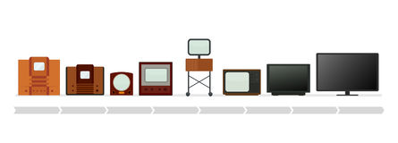Tv evolution set. Vector illustration isolated on white background Stock Photo