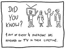 TV facts Stock Image