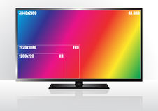 Tv resolution size Stock Photo
