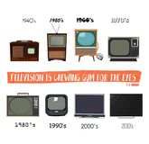 Vector history of television tv illustration. retro vintage electronics. Tv vector blank. 1970 1960 1950 1980 design. vector electronics technology stock illustration