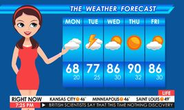 TV Weather forecast female in red dress vector illustration