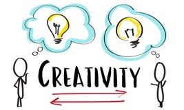 Twórczość pomysłów Brainstorm żarówki Komunikacyjny pojęcie zdjęcia royalty free