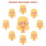 Twarz masażu set kobieta charakter odizolowywał kierowniczych wizerunki Zdjęcia Stock