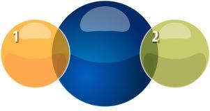 Twee Lege overlappende verhoudings bedrijfsdiagramillustratie Stock Fotografie